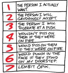 A preferential ballot